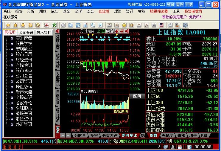 金元证券交易软件 v7.96.04 最新版