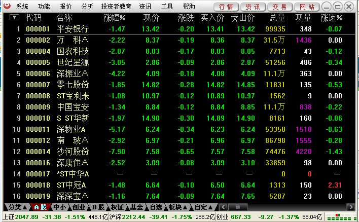 金元证券合一版 v6.46 最新版