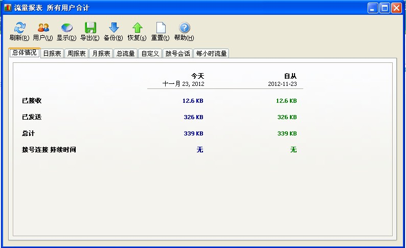 SoftPerfect NetWorx V5.2.6 �h化�G色版 �y量有�和�o�的����y速工具