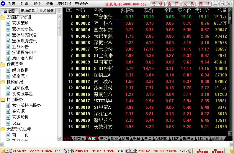 申万宏源交易188bet备用网址 v7.14 官方最新版