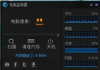 性能监视器 v1.0绿色版 提取自Advanced SystemCare 7