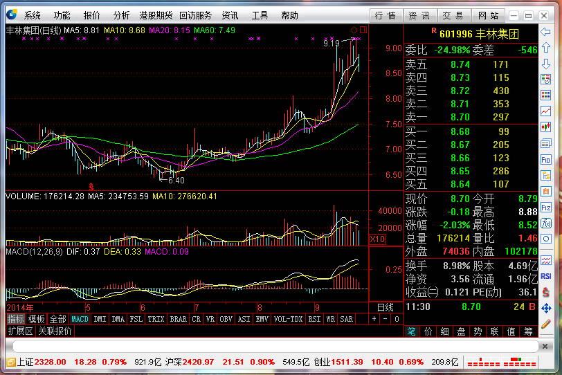 申银万国股票交易软件 v8.1.7 最新版